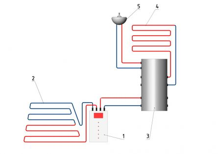 Принципиальная схема обогрева дома с помощью теплового насоса