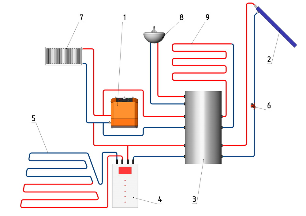 схему отопления и горячего