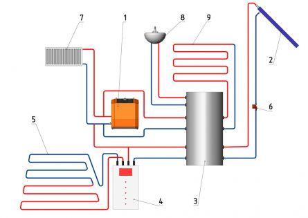 Рисунок 2 – Предлагаемая схема снабжения дома теплом и горячей водой