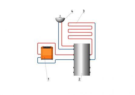 Рисунок 3 – Схема теплоснабжения дома с использованием теплогенератора