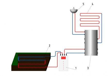 Схема со спиральной укладкой труб