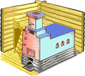 Дома варианты схем отопления дома