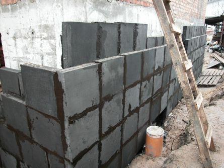 утепление стен фундамента