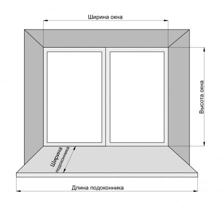 Размеры окна