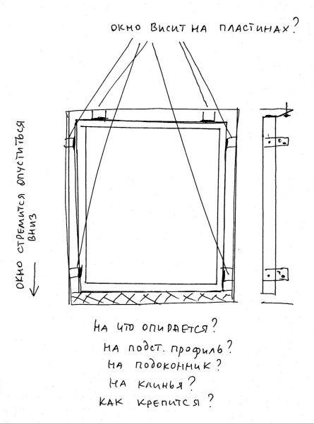 Монтаж окна в проеме на