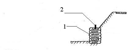 Подпорная стенка: 1- колонна из покрышек ; 2 – анкерная свая.
