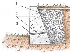 Схема поперечного дренажа стенки