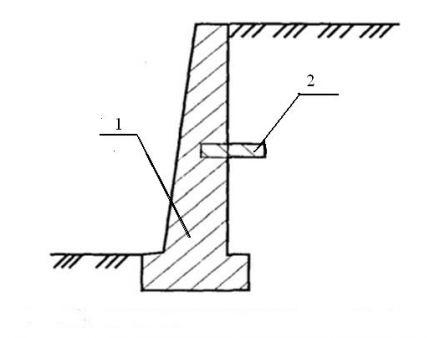 Подпорная стенка с разгрузочной площадкой. 1-стенка, 2-разгрузочная площадка