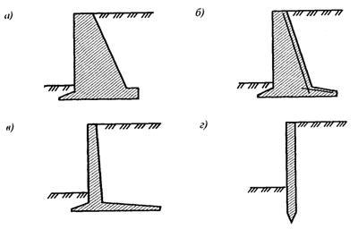 Рис. а - массивная неармированная; б – полумассивная армированная; в - тонкоэлементная; г – тонкая.