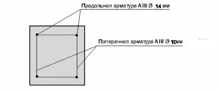 Схема армирования армопояса.