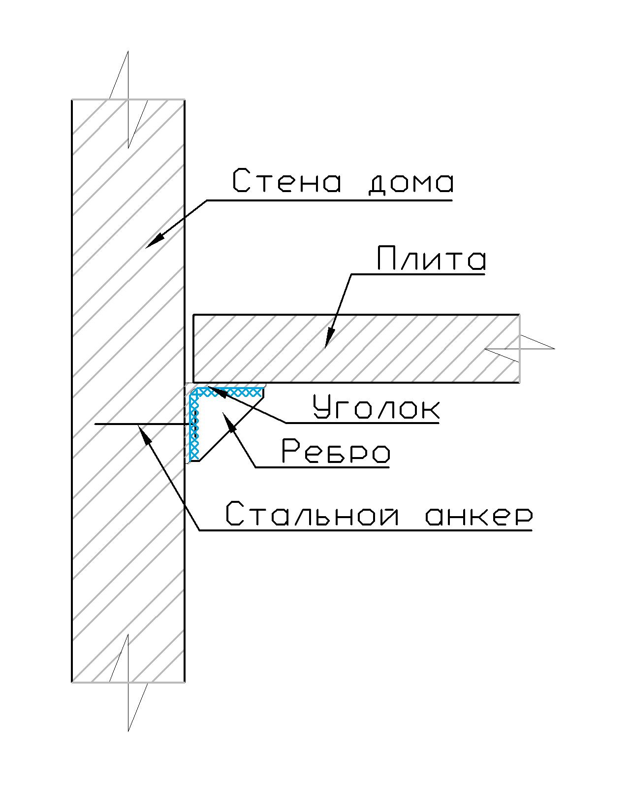 Эпп унифлекс гидроизоляция технониколь