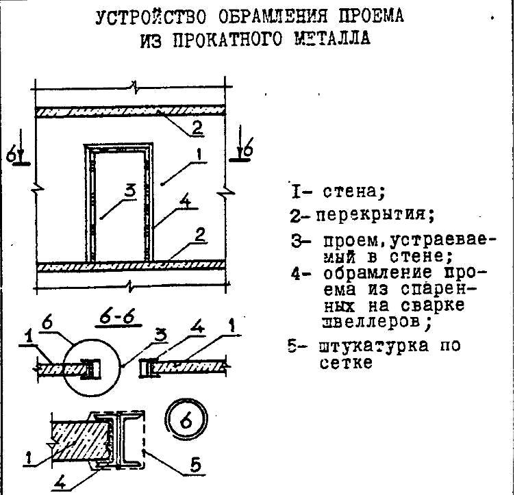 Схема усиления дверного проема