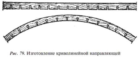 Направляющая прижимная деревянная планка