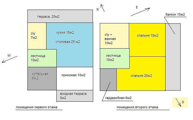 Планировочная схема дома.
