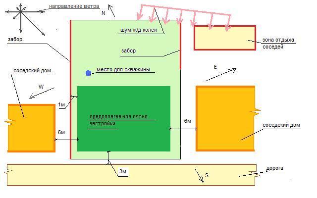 Схема расположения зданий на участке фото 767