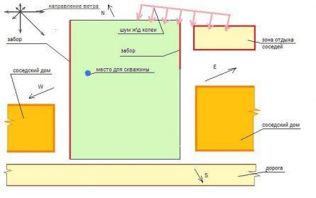 Схема расположения зданий на участке фото 719