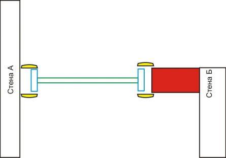 Схема устройства дверного проема