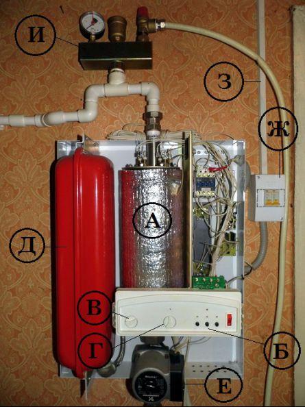 Расчет мощности котла отопления