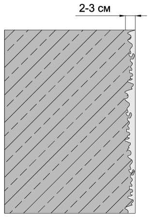 схема подготовки поверхности существующего фундамента