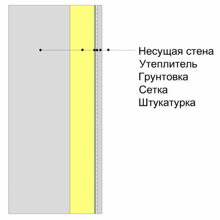 стена с оштукатуриванием по утеплителю