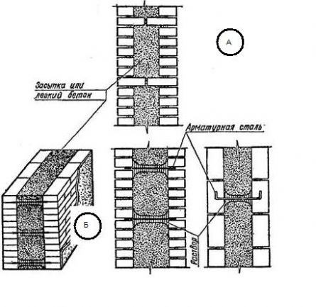 Схема стены с горизонтальными диафрагмами