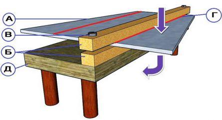 Способ гибки заготовки ковша зольника из листового железа