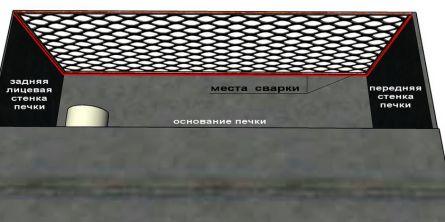 Установка боковой стенки верха каменки