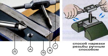 Способ нарезки внутренней резьбы в отверстии уголка для крепления дверцы топки