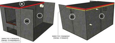 Установка верхней плиты печки-каменки
