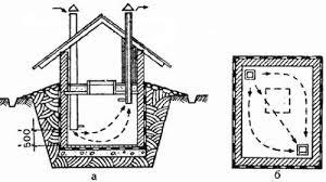 Колпаки на трубы вентиляции