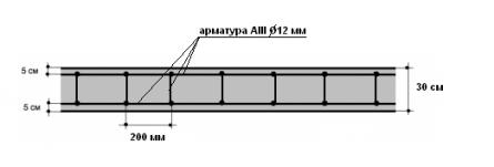 Схема армирования плиты 300 мм