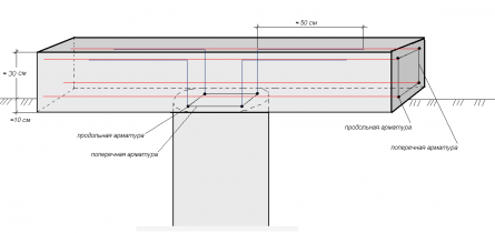 Схема выпусков арматуры каркаса