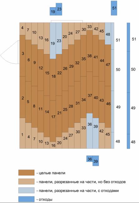 План-схема не симметричной раскладки панелей