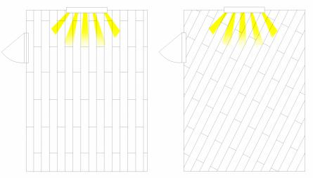 Симметричная укладка ламината. Смещение в  1/2  длины панели