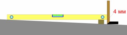 Рисунок. Равномерный уклон 4 мм на 2 м.