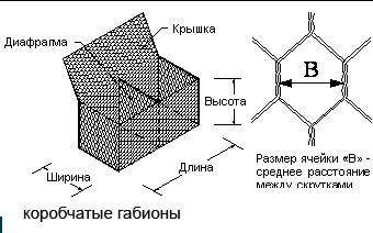 Сетка металлическая для детской площадки