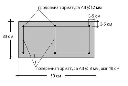 Армопояс