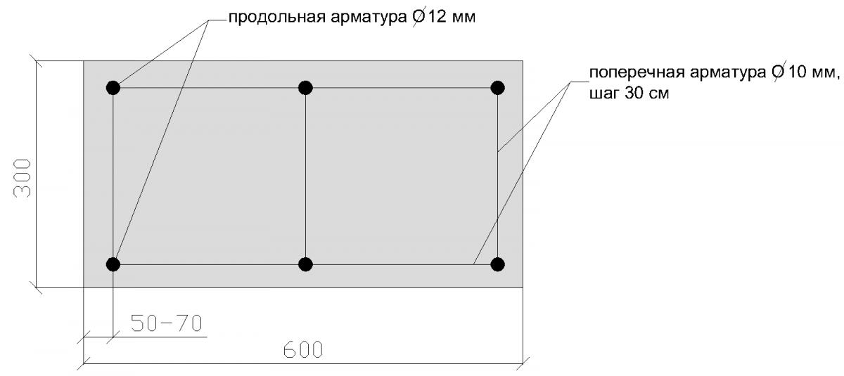 Нижний армопояс (ФЛ)