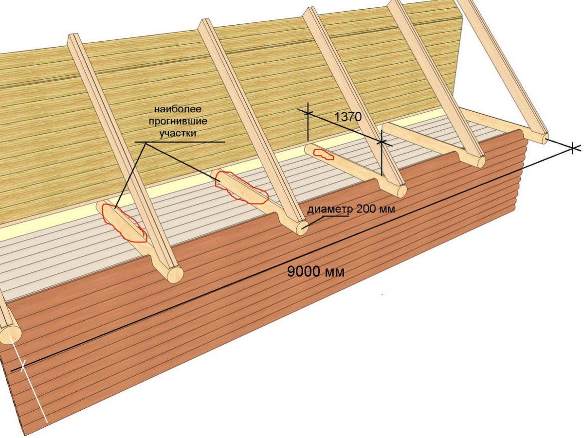 Подвальных материалы для помещений гидроизоляции