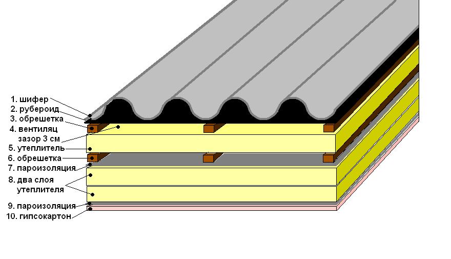 Технониколь aquamast для гидроизоляция фундаментов битумная