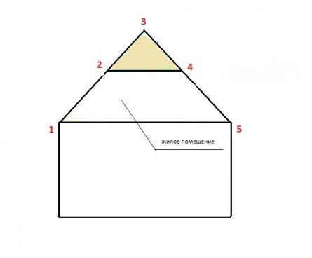 Схема мансарды 2