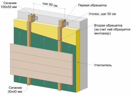 деревянная обрешетка утепленный 100 мм вентфасад