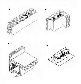 Виды вентиляционных каналов