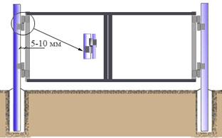 Зазор между решеткой и столбом