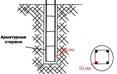 Схема армирования сваи.