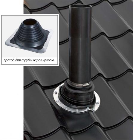 Герметизация места прохода круглой трубы через крышу