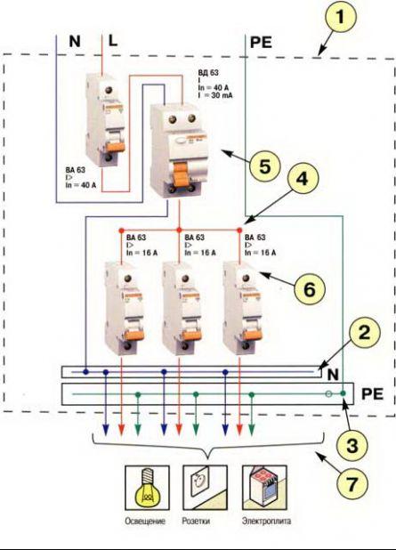 Пример схемы квартирногог группового распределительного щита в...
