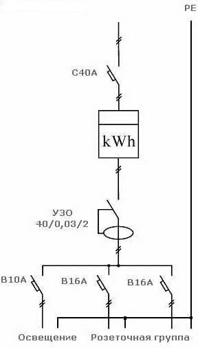 Схема подключения УЗО в системе заземеления TN-C Схема подключения УЗО в системе заземеления TN-S. защита.