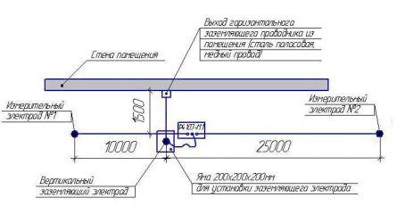 Схема подключения измерительных электродов